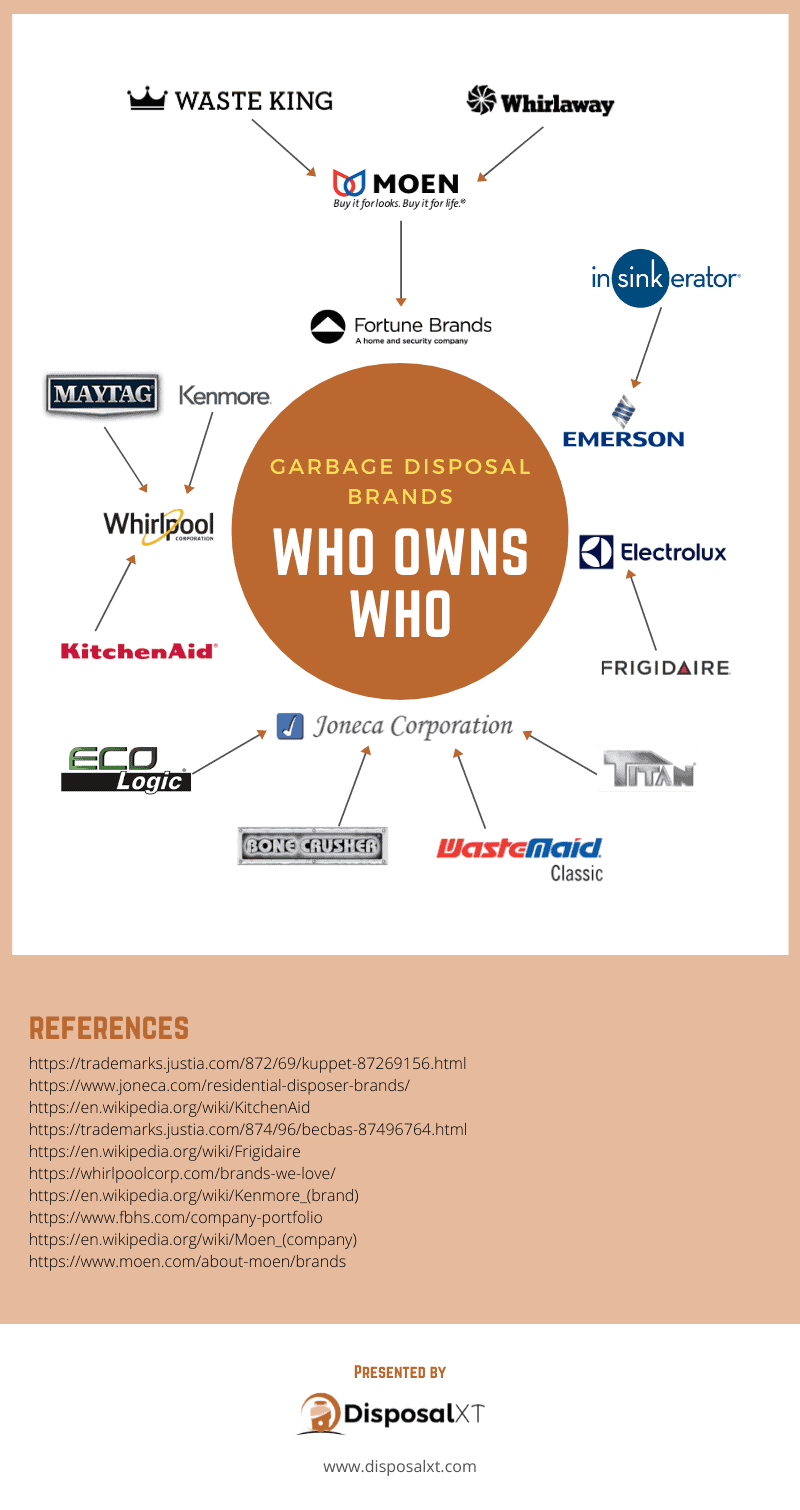 who owns garbage disposal brands